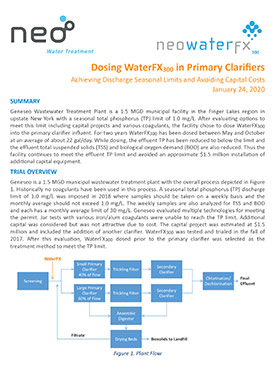 Dosing WaterFX300 In Primary Clarifiers